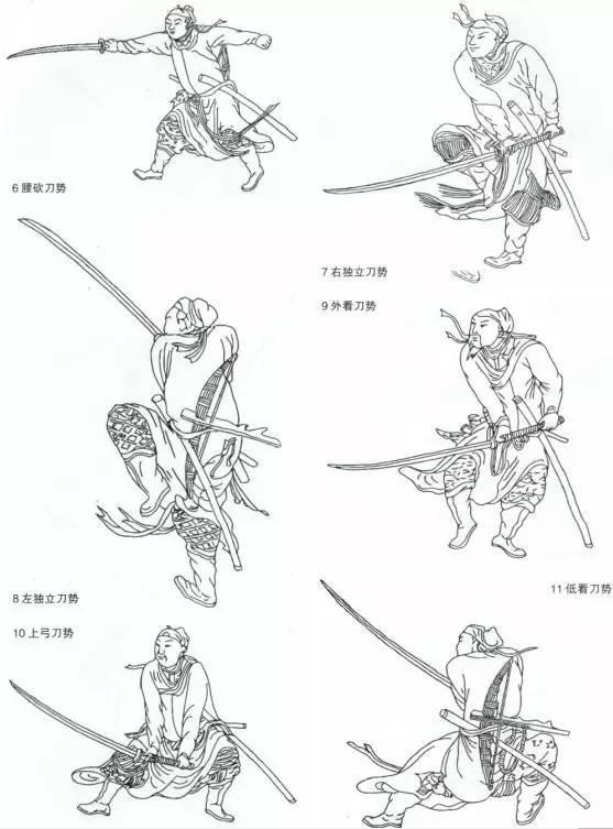 中国功夫步骤图简笔画