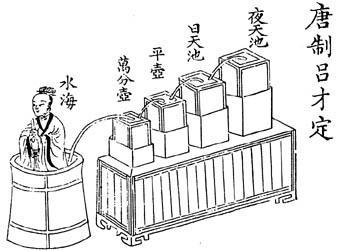中国古代三大计时工具图片