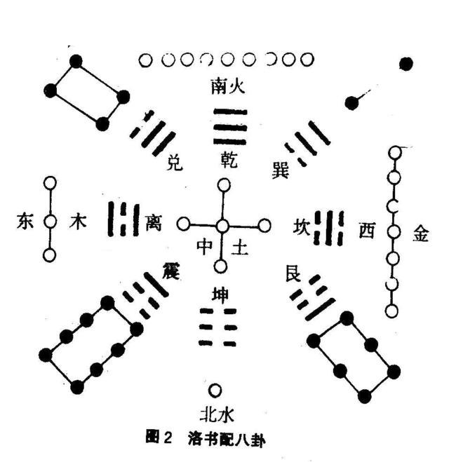"""中华道学百问丨什么是""""八卦""""?"""