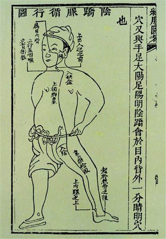 图语丹道|《易筋经》解读:紫阳易筋洗髓功八式