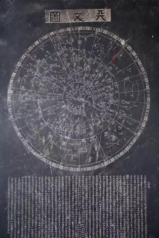 内丹天文学思想:温养象周星