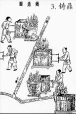 中华道学百问丨方士对当时和后世产生了哪些影响?