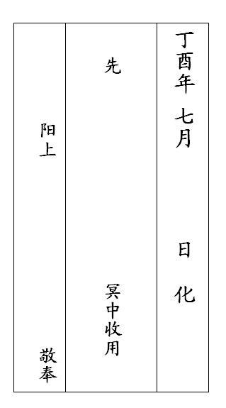 慎终追远,祭祖积福——中元祭祖方法浅谈