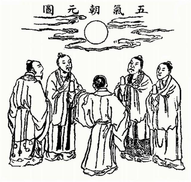 """中华道学百问丨什么是""""三花聚顶""""?"""