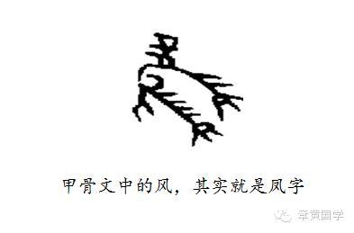 在甲骨文中,风的字形十分精彩-屈原 杜甫和苏东坡的治霾良方