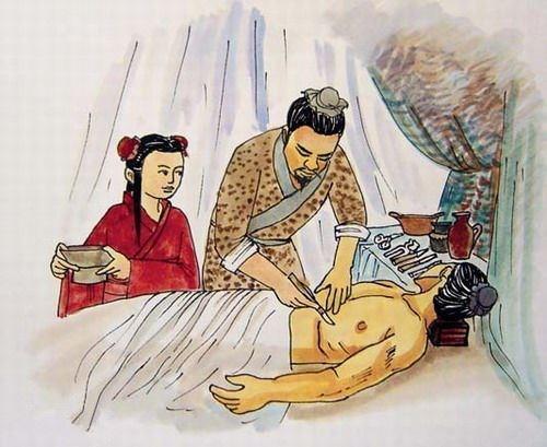 中华道学百问丨历代道教著名医学家有哪些人?
