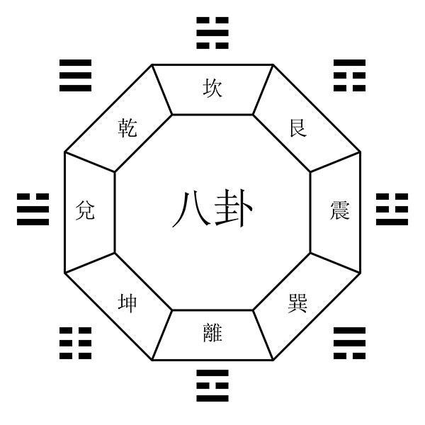 十个数字看懂中国文化