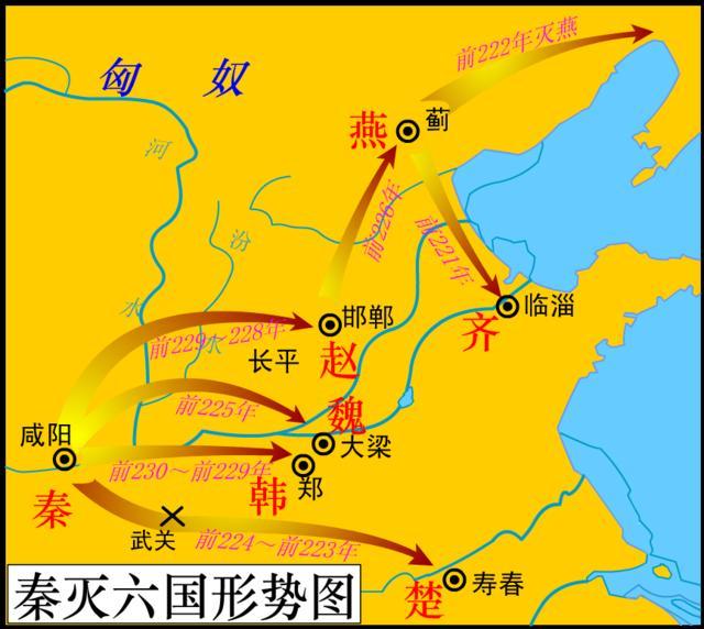 统一天下的为什么是秦国?