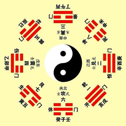 张三丰祖师《打坐歌》译解(九)