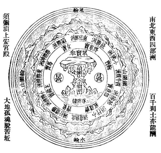 明贤法师:须弥四洲与宇宙银河不冲突