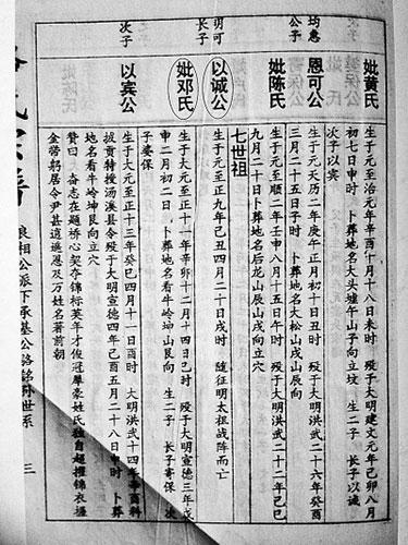 《骆氏宗谱》中以诚公及夫人邓氏的条目-明建文帝曾避难永州图片