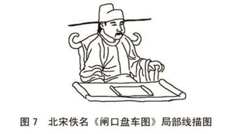 故宫简笔画线描