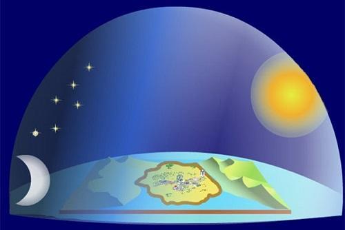 """内丹中的""""龙虎""""、""""二炁""""如何与天文学相联系?"""