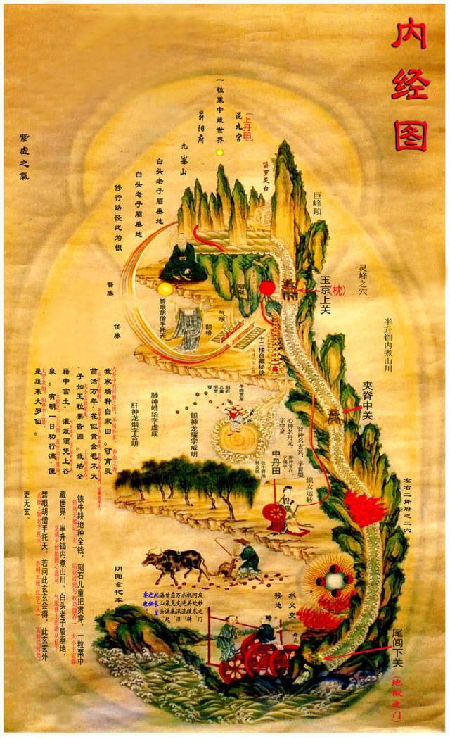 山西芮城九峰山与天然《内经图》