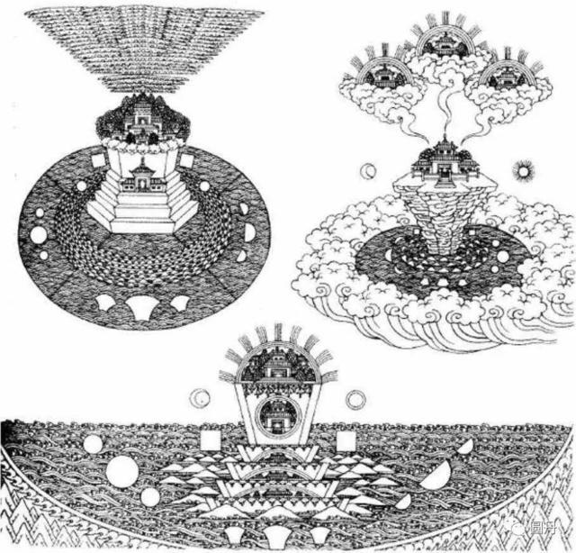 藏族人认为宇宙的结构是怎样的?