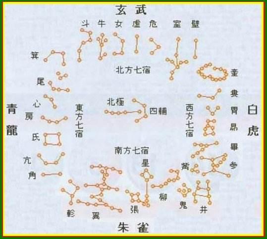 和合四象五行攒簇论