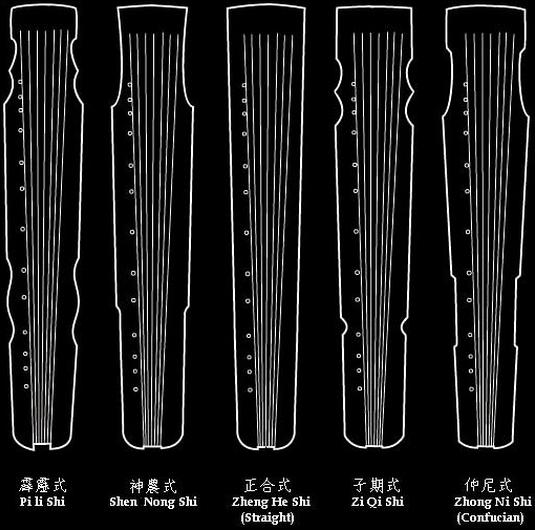 中国古琴的各样式分类
