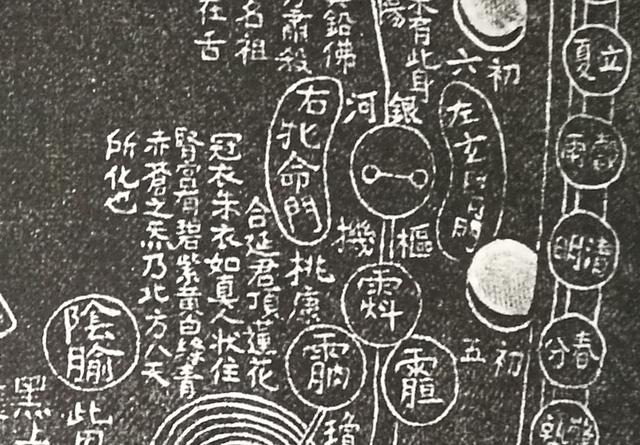 图语金丹|修真图悟真(八):任督二脉 人体能量升降的通道