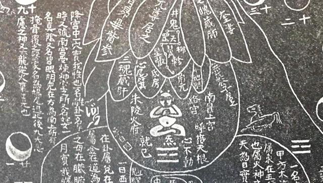 图语金丹|修真图悟真(六):人体能量之三大关窍