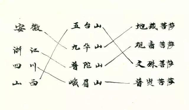 连连看(资料图)