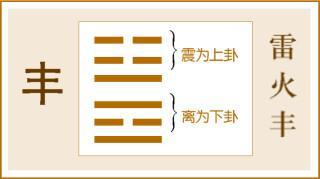 龚鹏程谈易之五三:儒家并非重德不重刑