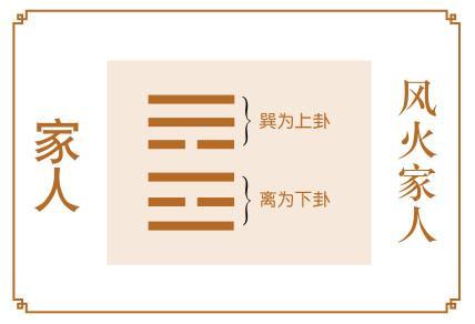 龚鹏程谈易三十五:中国家庭女人来做主