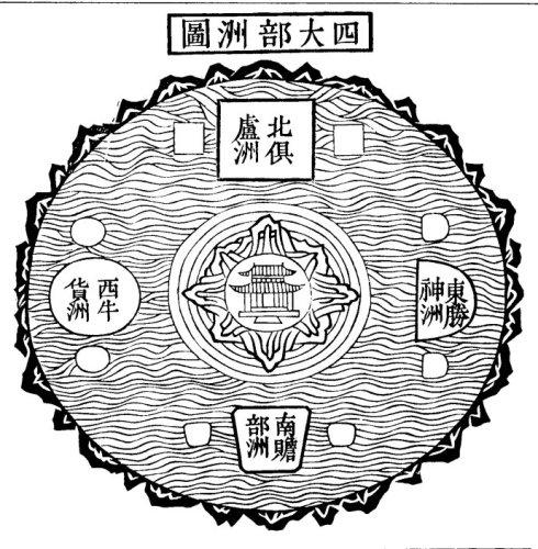 佛学中的四大部洲真的存在吗?