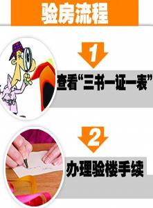 验房收房三步流程要须知