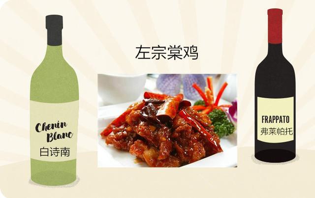 这些中国菜,配什么酒好?