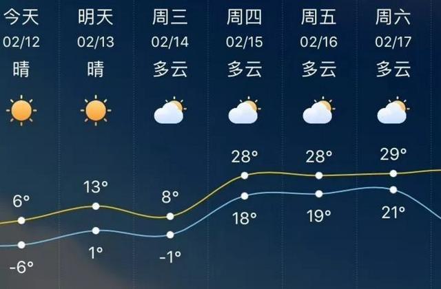 昨天多地天气预报出错了 中央气象台:电话已被打炸