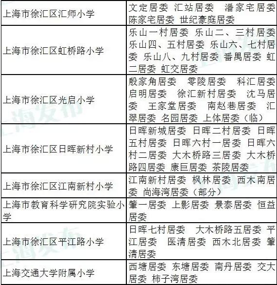 2015徐汇区对口小学招生地段居委一览