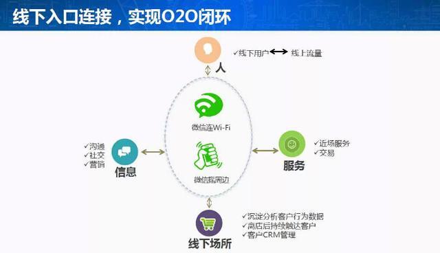 微信公开课上海站抢票开始啦
