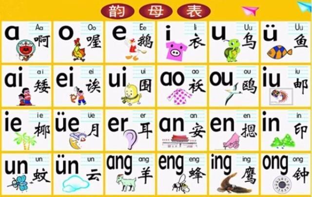 什么是单韵母和复韵母_九个复韵母是什么
