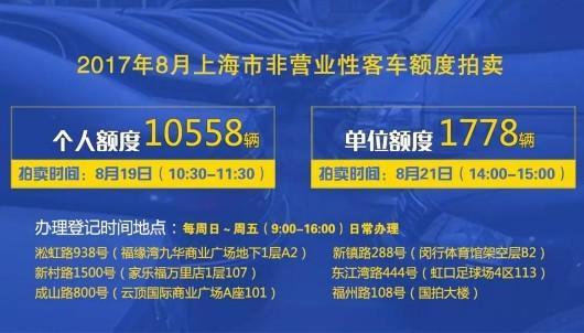 8月沪牌拍卖公告今早发布 个人额度10558辆