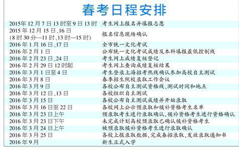 2016上海春考招生方案公布:可填2个国家级特色专业