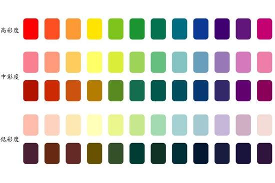 家居色彩舒心至上 支招色彩装修TIPS攻略