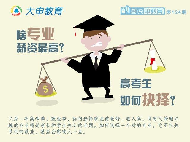 啥专业薪资最高?高考生如何抉择?