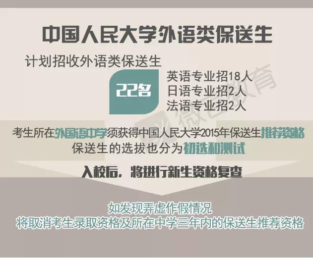 三图看懂北大清华人大外语类保送生招生简章
