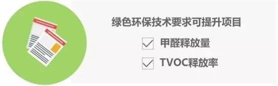 """上海公布""""领跑者""""名单,安信地板获五星级领跑水平"""