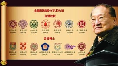 北京大学学生的网友在传了一张北大博士研究生毕业