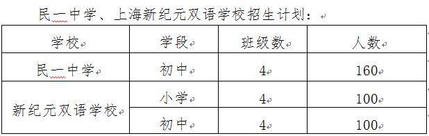 崇明县2016年义务教育阶段学校招生入学工作实施意见