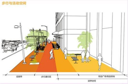 步行与活动空间