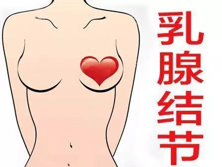 这些关键词可能与乳腺癌有关!