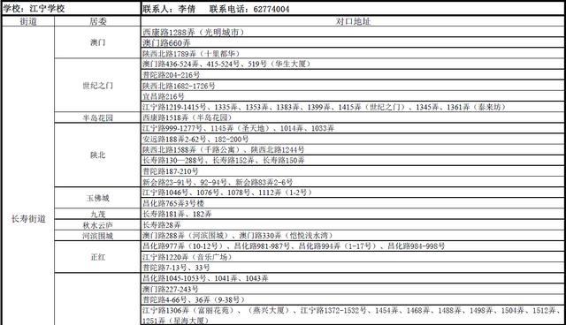 2016年上海幼升小普陀区公办小学招生地段范围