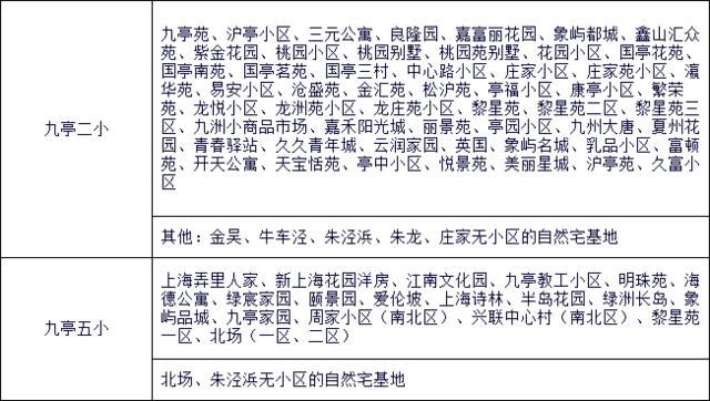 2016年幼升小松江区小学对口范围