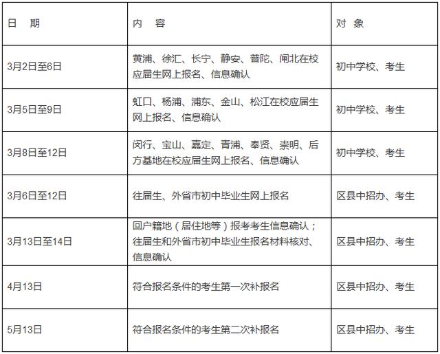 中考网上报名及信息确认3月2日开始