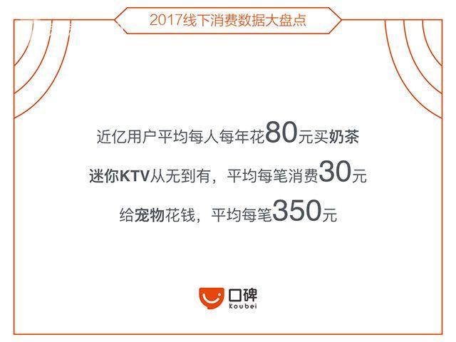 口碑公布2017线下消费数据 上海位列全国第一