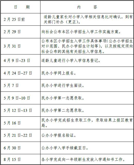2016年长宁区义务教育阶段(小学)招生入学实施方案