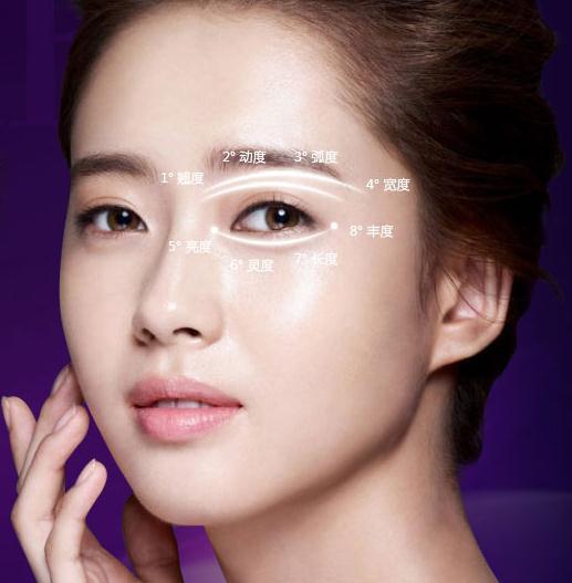 美丽趴火热来袭 韩式无痕双眼皮优惠来袭