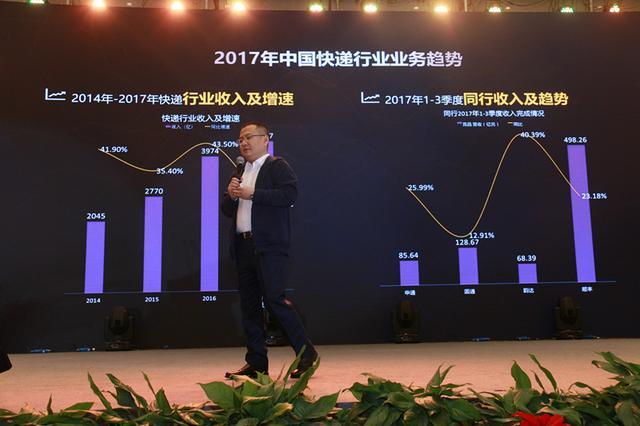 """优速""""全·新·优速+""""战略发布 未来以科技助力大包裹发展"""